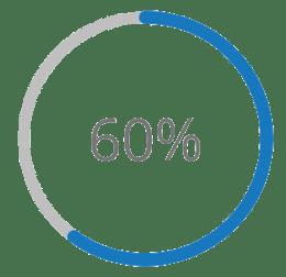 60 percent-1