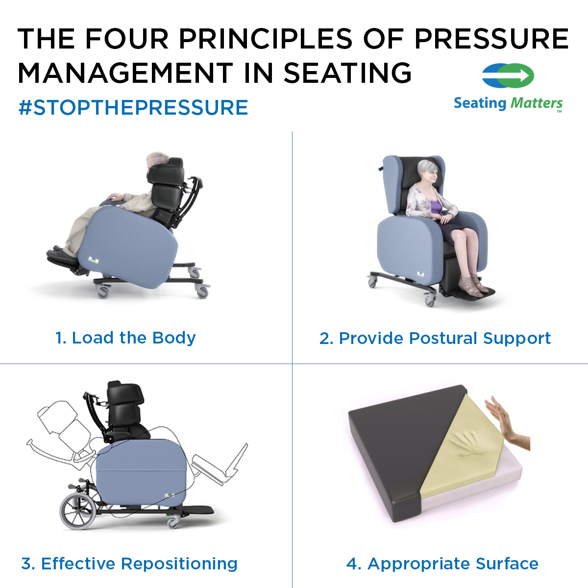 The Four Principles of Pressure Management in Seating