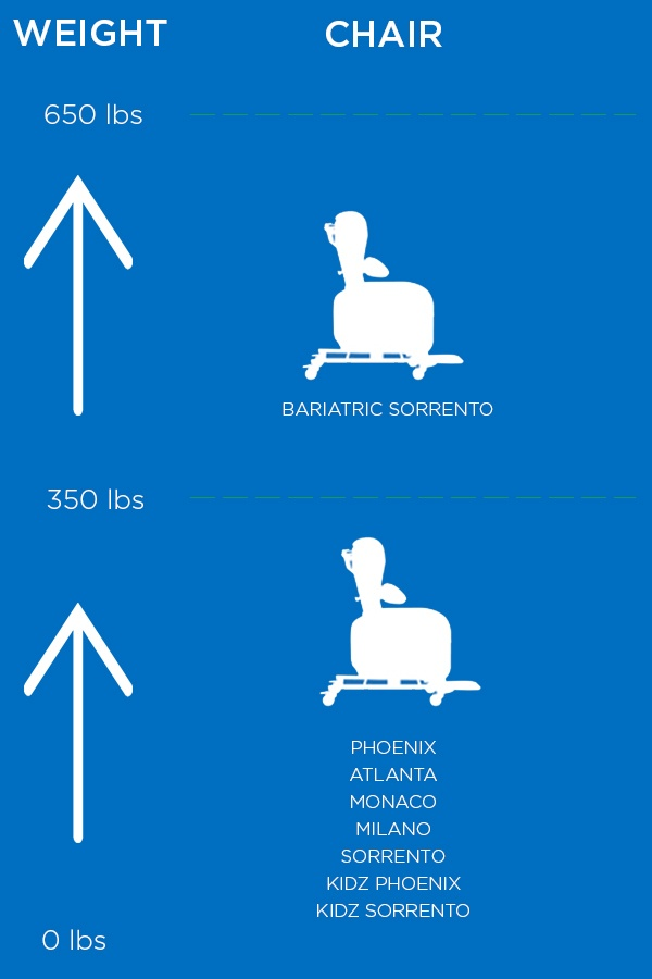 Weight Graphic